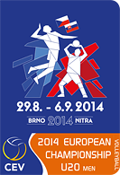 2014 CEV U20 Volleyball European Championship - Men